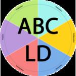 Group logo of ABC Learning Design International group